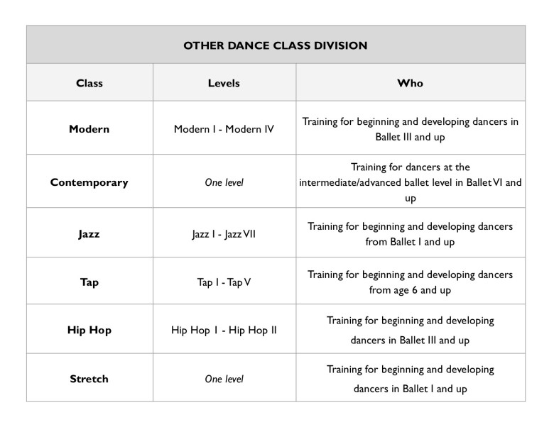 Other Classes