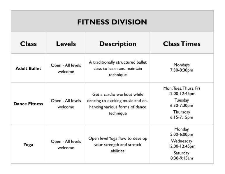 Ftiness Division Classes