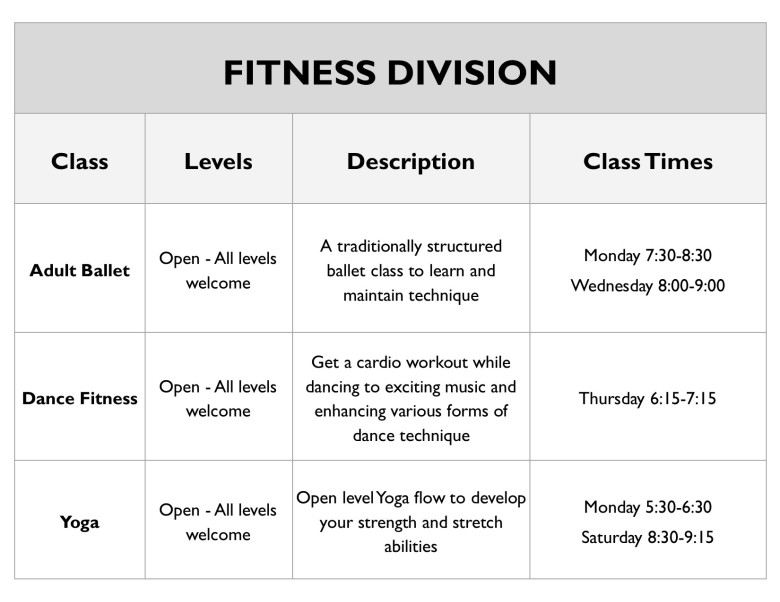 Fitness Division Classes